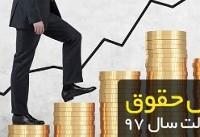 پایین ترین رقم حقوق کارمندان دولت ۲۰ درصد افزایش پیدا می کند