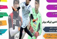 آقای کلین شیت به جام جهانی میرود (اینفوگرافیک)