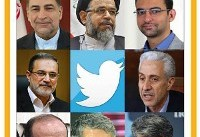 Iranian Officials Call For Unblocking Twitter