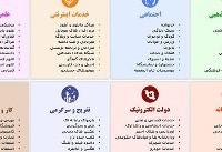 دلخوشیهای کوچک ممنوعه در ایران