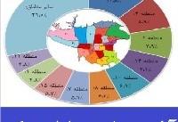 وضعیت بازار مسکن در تهران | خانه چقدر گران شد؟