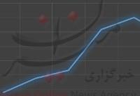 افزایش ۶۲ هزار تومانی قیمت سکه امامی/سکه بهار آزادی رکورددار شد+نمودار