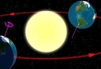 طولانیترین روز سال در انتظار زمینیان/دلایل علمی افزایش دما در تابستان