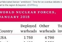 ظریف: کلاهکهای هستهای در دستان رژیمی است که بیوقفه درباره ایران ناله میکند