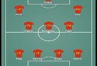 ترکیب احتمالی تیم ملی فوتبال اسپانیا مقابل ایران (عکس)