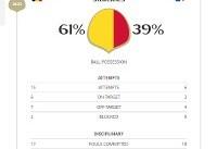 بلژیک و پاناما از نگاه آمار و ارقام