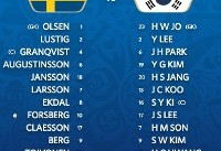 اعلام ترکیب دو تیم سوئد و کره جنوبی
