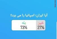 پیش بینی مردم درباره بازی امشب ایران +عکس