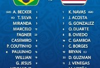 اعلام ترکیب برزیل برابر کاستاریکا