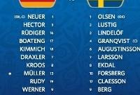عکس/ ترکیب بازیکنان دو تیم آلمان و سوئد