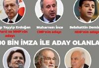 بسته شدن مراکز رایگیری در انتخابات ترکیه و آغاز شمارش آراء