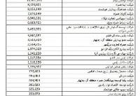 وزارت ارتباطات فهرست واردکنندگان گوشی همراه با ارز دولتی را اعلام کرد