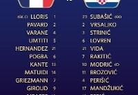 ترکیب اصلی دیدار فرانسه و کرواسی اعلام شد