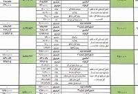 اثرگذاری دلار بر تجهیزات مسکن مهر
