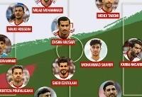 ترکیب ایران برای دوره بعد جام جهانی چگونه خواهد بود؟