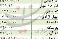 سکه امامی به مرز ۳ میلیون تومان رسید/ یورو گران شد+ جدول