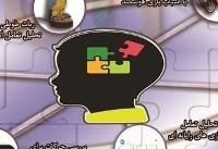 ساخت سیستم جامع غربالگری هوشمند اوتیسم در دانشگاه تهران
