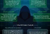 راههایی برای مقابله با دزدی وایفای +اینفوگرافی