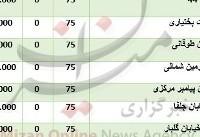 مظنه آپارتمانهای ۷۵ متری در تهران+ جدول قیمت