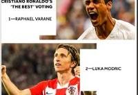 انتخاب های جالب رونالدو و مسی