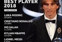 برای انتخاب بهترین بازیکن جهان هر ستاره چقدر رای آورد؟ (عکس)