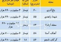 قیمت آپارتمانهای فروش رفته ۵۰-۶۰ متری در تهران