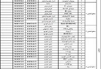 انتشار اسامی باکیفیت ترین و بیکیفیتترین خودروهای تولید داخل در آذر ۹۷  (+اسامی و جدول)