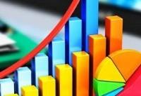 کمتر از سه درصد بانک های مرکزی جهان آمار اقتصادی تهیه می کنند
