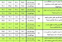 آغاز طرح جدید پیش فروش محصولات ایران خودرو از دوشنبه ۲۴ دی ماه +جزئیات