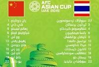 ترکیب چین و تایلند مشخص شد