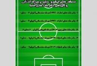مصافهای ایران و عمان در جام ملتهای آسیا (اعکس)