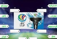 تکمیل هشت تیم حاضر در مرحله یک چهارم نهایی جام ملتهای آسیا (نمودار حذفی)
