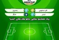تابلو نتایج روز گذشته جام ملتهای آسیا (عکس)