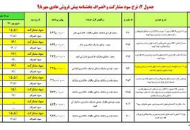 اجرای مرحله دوم پیش فروش عادی مهرماه محصولات ایران خودرو