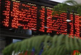وضعیت بازدهی صنایع در بورس