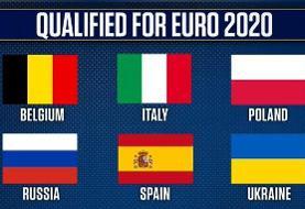۶ تیم به یورو ۲۰۲۰ صعود کردند (تصویر)