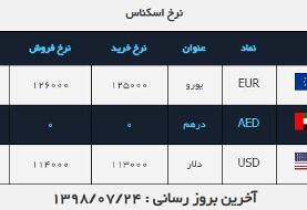 دلار ۱۱۴۰۰ تومان/ کاهش قیمت سکه در بازار