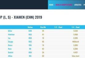رضا علیپور در ماده سرعت ششم شد/ الناز رکابی به مرحله نیمه نهایی صعود کرد