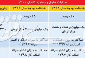 حقوق و عیدی تا ۱۴۰۰