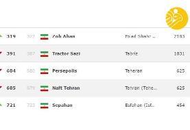 بهترین تیم ایران در آسیا معرفی شد