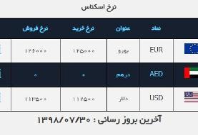 ثبات نرخ دلار در بازار/ قیمت سکه به ۳ میلیون و ۹۴۵ هزار تومان رسید