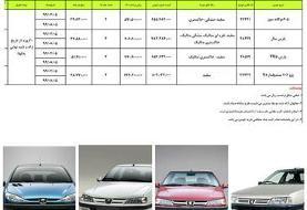 طرح جدید فروش اقساطی ۴ محصول ایران خودرو ویژه اول آبان ۹۸ (+جدول و جزئیات)