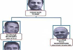 جزئیات «برنامه سپاه» علیه مجاهدین خلق از زبان رئیس پلیس آلبانی