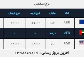 آرامش در بازار دلار / سکه امامی ۱۱ هزار تومان گران شد