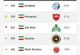 استقلال بهترین باشگاه ایرانی در رنکینگ جهانی