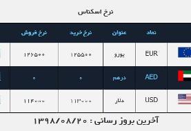 ارز مسافرتی گران شد