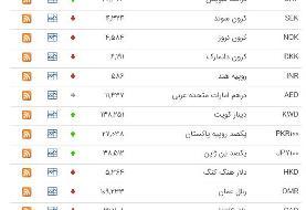 کاهش قیمت ۲۷ ارز در بازار بین بانکی + جدول