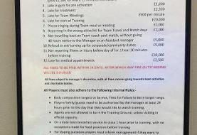 قوانین سخت لمپارد برای بازیکنان چلسی! +عکس