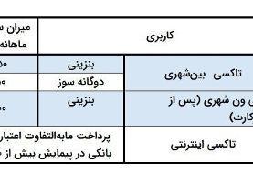 اعلام سهمیه سوخت ناوگان حملونقل شهری و بینشهری