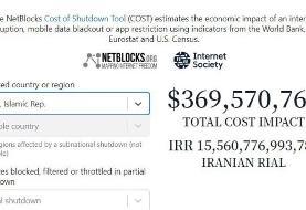 خسارت قطعی اینترنت در ایران: روزی ۳۶۹ میلیون دلار = ۴۳۰۰ میلیارد تومان